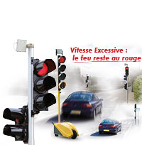 Adaptive Traffic Lights