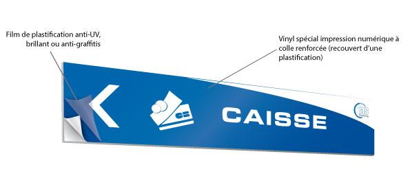 Coupe détaillée processus fabrication panneau PVC