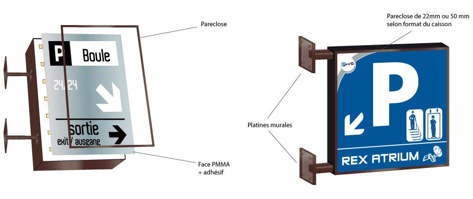 Schéma détaillé caisson profilé lumineux à pare close en drapeau